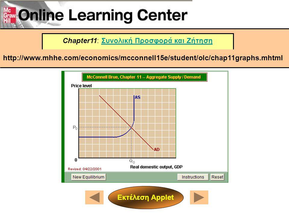 Chapter11: Συνολική Προσφορά και ΖήτησηΣυνολική Προσφορά και Ζήτηση http://www.mhhe.com/economics/mcconnell15e/student/olc/chap11graphs.mhtml Εκτέλεση Applet