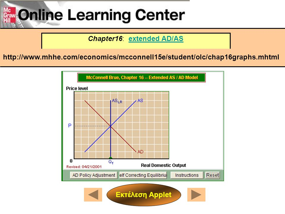 Chapter16: extended AD/ASextended AD/AS http://www.mhhe.com/economics/mcconnell15e/student/olc/chap16graphs.mhtml Εκτέλεση Applet
