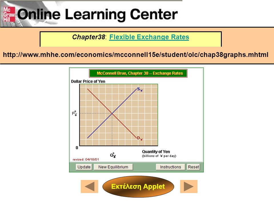 Chapter38: Flexible Exchange RatesFlexible Exchange Rates http://www.mhhe.com/economics/mcconnell15e/student/olc/chap38graphs.mhtml Εκτέλεση Applet