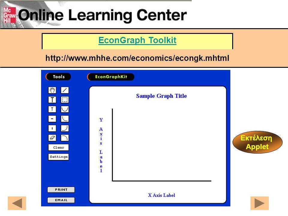 EconGraph Toolkit http://www.mhhe.com/economics/econgk.mhtml Εκτέλεση Applet