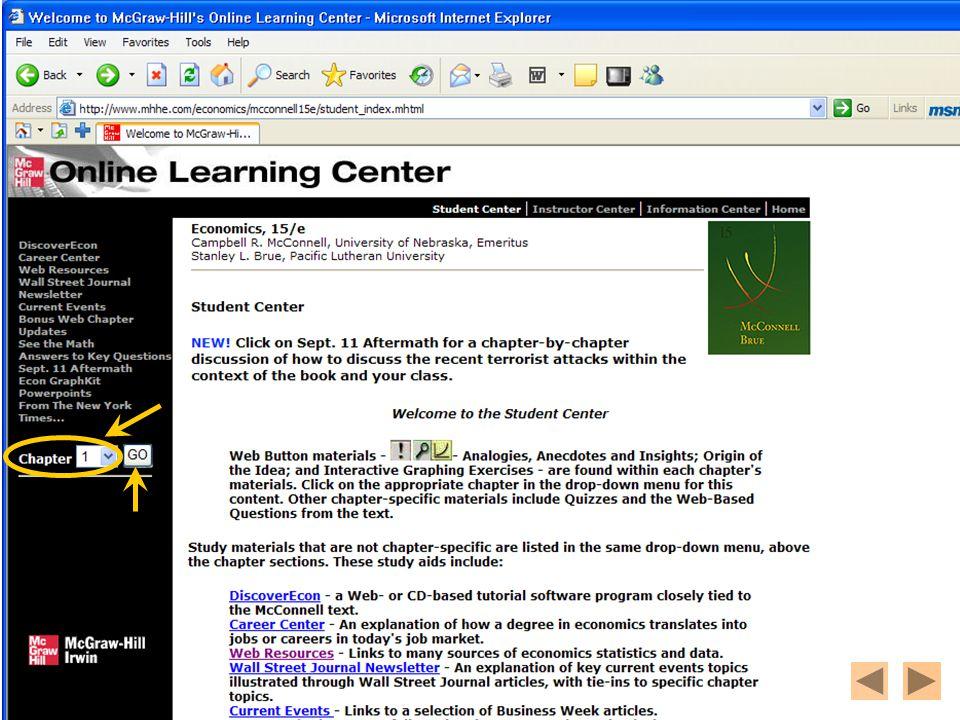 The Economics Net-TextBook ! Κάντε κλικ επάνω σε κάποια ενότητα