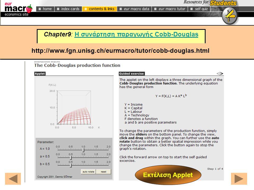 Chapter9: Η συνάρτηση παραγωγής Cobb-DouglasΗ συνάρτηση παραγωγής Cobb-Douglas http://www.fgn.unisg.ch/eurmacro/tutor/cobb-douglas.html Εκτέλεση Apple