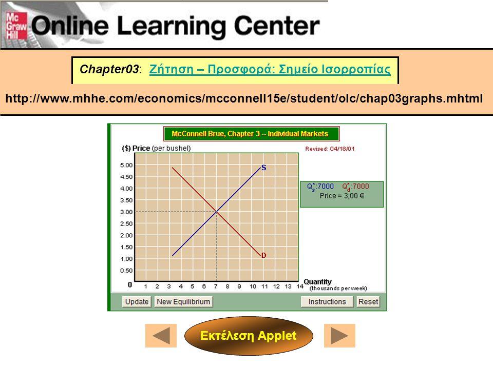 Chapter06: Συναλλαγματική Ισοτιμία (Foreign Exchange Market)Συναλλαγματική Ισοτιμία http://www.mhhe.com/economics/mcconnell15e/student/olc/chap06graphs.mhtml Εκτέλεση Applet
