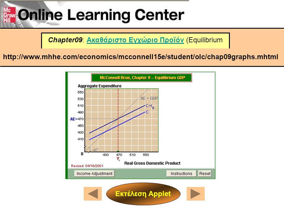 Chapter09: Ακαθάριστο Εγχώριο Προϊόν (Equilibrium GDP)Ακαθάριστο Εγχώριο Προϊόν http://www.mhhe.com/economics/mcconnell15e/student/olc/chap09graphs.mhtml Εκτέλεση Applet