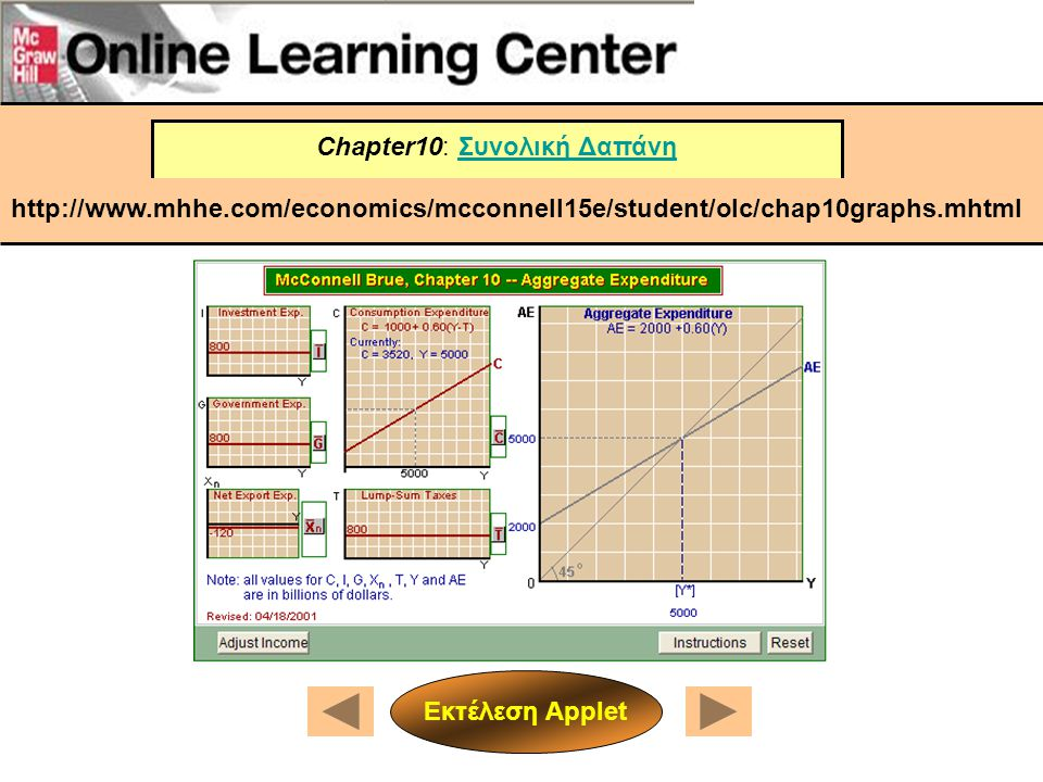Chapter8: Dynamic aggregate supply and demandDynamic aggregate supply and demand http://www.fgn.unisg.ch/eurmacro/tutor/dadsas.html Εκτέλεση Applet