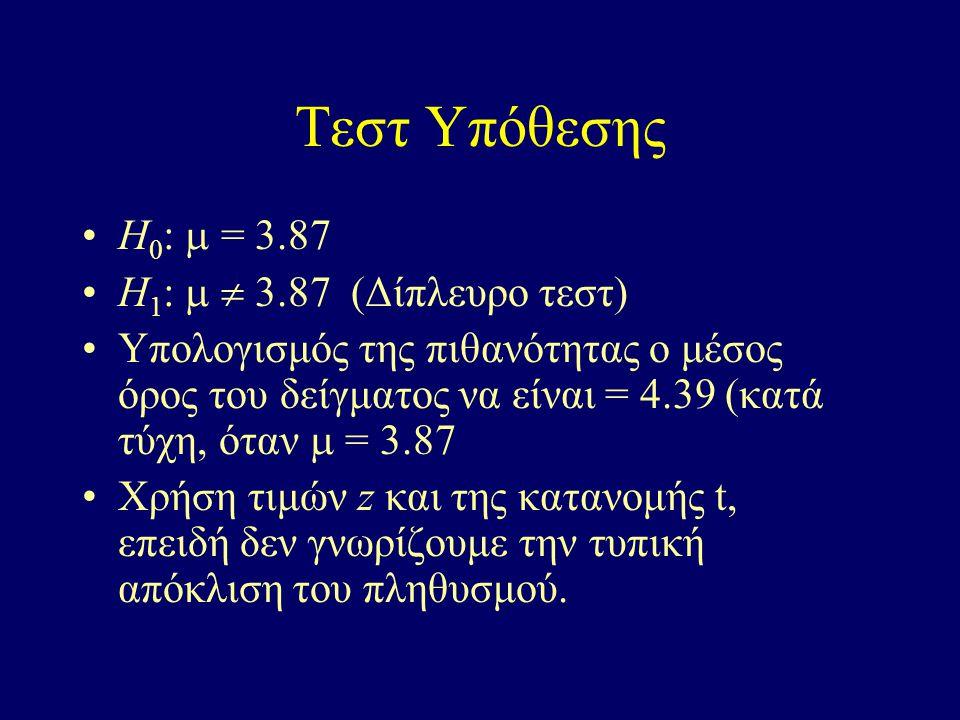 Τεστ Υπόθεσης H 0 :  = 3.87 H 1 :  3.87  (Δίπλευρο τεστ) Υπολογισμός της πιθανότητας ο μέσος όρος του δείγματος να είναι = 4.39 (κατά τύχη, όταν  = 3.87 Χρήση τιμών z και της κατανομής t, επειδή δεν γνωρίζουμε την τυπική απόκλιση του πληθυσμού.