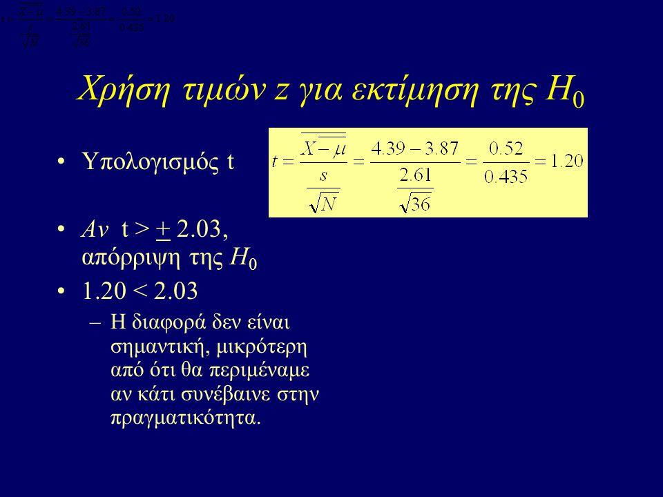 Χρήση τιμών z για εκτίμηση της H 0 Υπολογισμός t Αν t > + 2.03, απόρριψη της H 0 1.20 < 2.03 –Η διαφορά δεν είναι σημαντική, μικρότερη από ότι θα περιμέναμε αν κάτι συνέβαινε στην πραγματικότητα.
