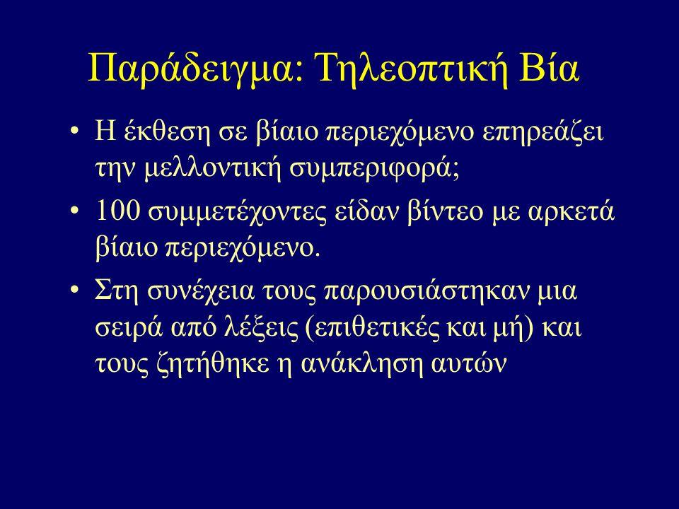 ΤΥΠΙΚΕΣ ΤΙΜΕΣ-Ζ