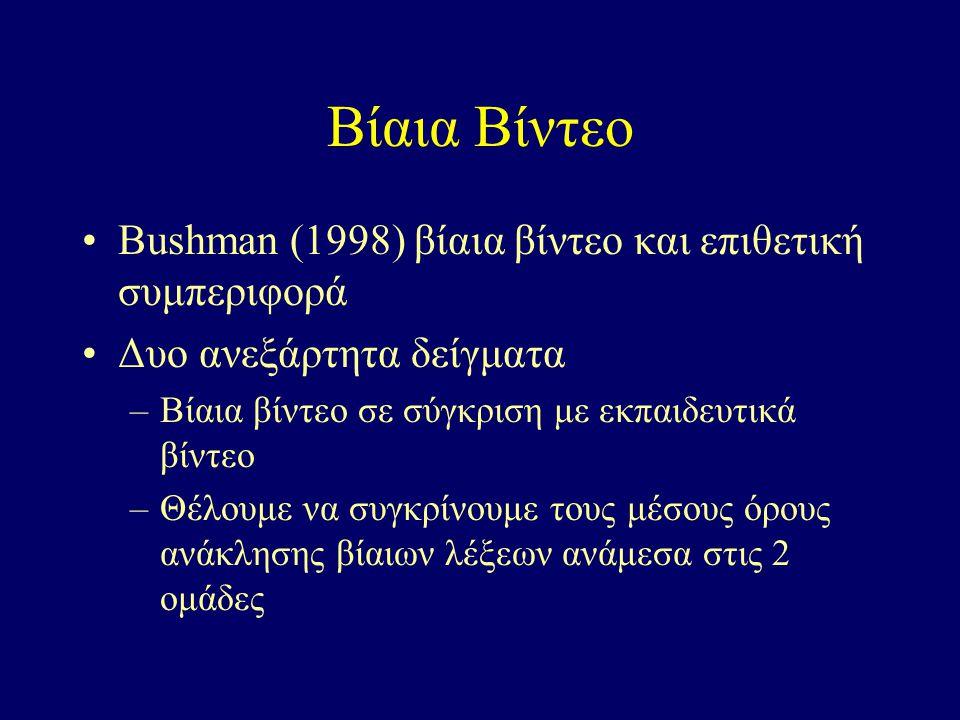 Βίαια Βίντεο Bushman (1998) βίαια βίντεο και επιθετική συμπεριφορά Δυο ανεξάρτητα δείγματα –Βίαια βίντεο σε σύγκριση με εκπαιδευτικά βίντεο –Θέλουμε να συγκρίνουμε τους μέσους όρους ανάκλησης βίαιων λέξεων ανάμεσα στις 2 ομάδες