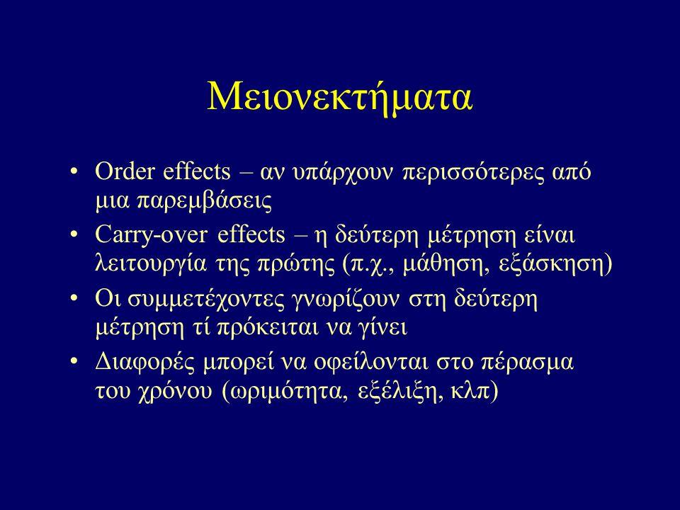 Μειονεκτήματα Order effects – αν υπάρχουν περισσότερες από μια παρεμβάσεις Carry-over effects – η δεύτερη μέτρηση είναι λειτουργία της πρώτης (π.χ., μάθηση, εξάσκηση) Οι συμμετέχοντες γνωρίζουν στη δεύτερη μέτρηση τί πρόκειται να γίνει Διαφορές μπορεί να οφείλονται στο πέρασμα του χρόνου (ωριμότητα, εξέλιξη, κλπ)