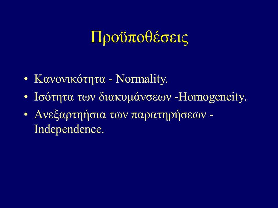 Προϋποθέσεις Κανονικότητα - Normality. Ισότητα των διακυμάνσεων -Homogeneity.