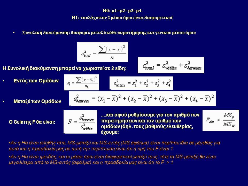 H0: µ1=µ2=µ3=µ4 H1: τουλάχιστον 2 μέσοι όροι είναι διαφορετικοί Συνολική διακύμανση: διαφορές μεταξύ κάθε παρατήρησης και γενικού μέσου όρου Μεταξύ των Ομάδων Ο δείκτης F θα είναι: Η Συνολική διακύμανση μπορεί να χωριστεί σε 2 είδη: Εντός των Ομάδων....και αφού ρυθμίσουμε για τον αριθμό των παρατηρήσεων και τον αριθμό των ομάδων (δηλ.