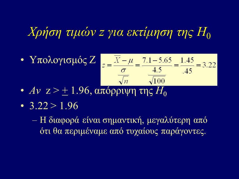 Χρήση τιμών z για εκτίμηση της H 0 Υπολογισμός Ζ Αν z > + 1.96, απόρριψη της H 0 3.22 > 1.96 –Η διαφορά είναι σημαντική, μεγαλύτερη από ότι θα περιμέναμε από τυχαίους παράγοντες.