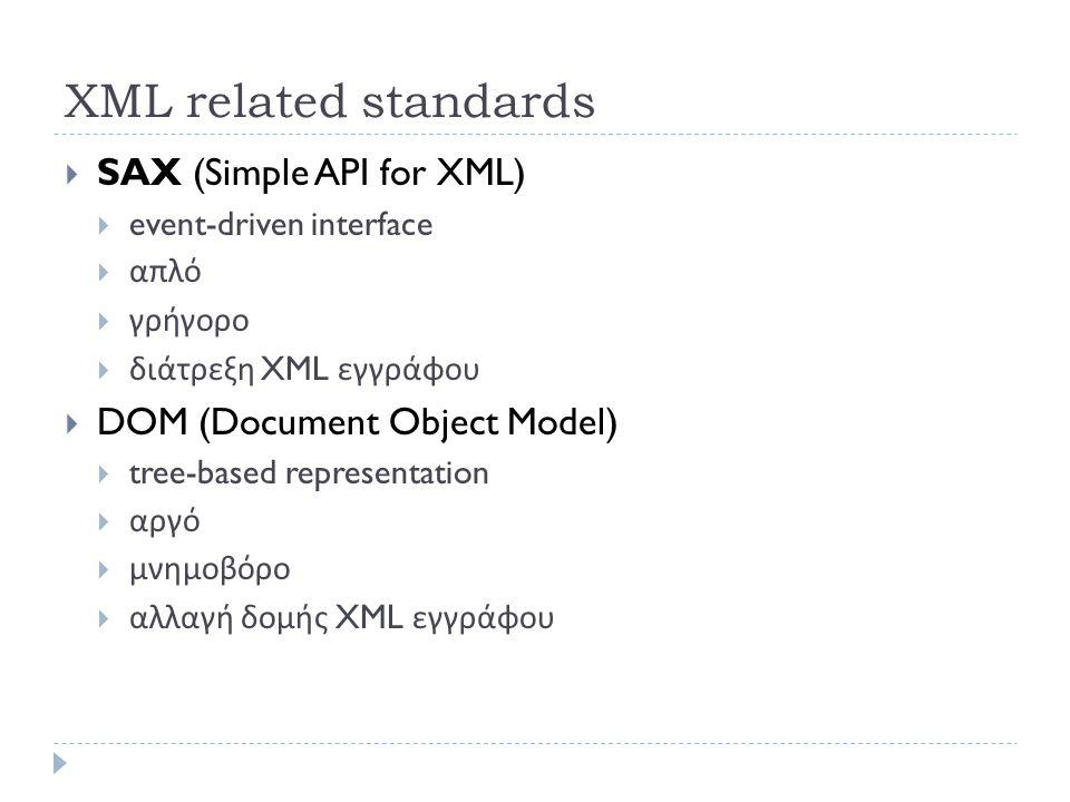XML related standards  SAX (Simple API for XML)  event-driven interface  απλό  γρήγορο  διάτρεξη XML εγγράφου  DOM (Document Object Model)  tree-based representation  αργό  μνημοβόρο  αλλαγή δομής XML εγγράφου