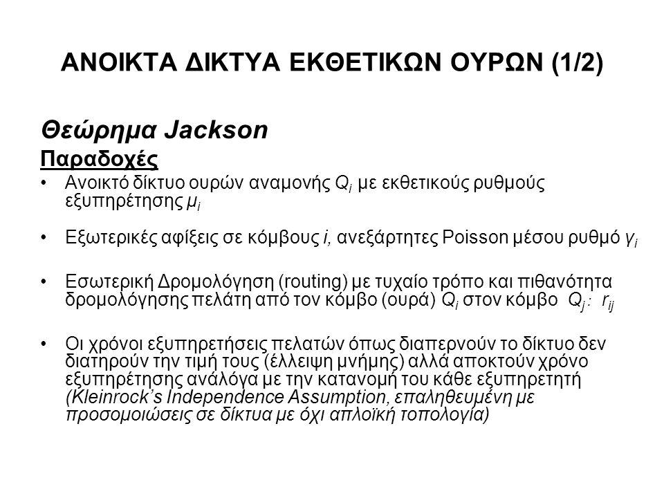 ΑΝΟΙΚΤΑ ΔΙΚΤΥΑ ΕΚΘΕΤΙΚΩΝ ΟΥΡΩΝ (2/2) Θεώρημα Jackson Αποτέλεσμα Κατάσταση του δικτύου, διάνυσμα αριθμού πελατών στις ουρές Q i, n =(n 1, n 2, …) Εργοδική Πιθανότητα (αν υπάρχει): –P(n) = P(n 1 ) x P(n 2 ) x … μορφή γινομένου (product form) ανεξαρτήτων ουρών Μ/Μ/1 –P(n i ) = (1 – ρ i ) ρ i ni ρ i = λ i /μ i όπου λ i ο συνολικός ρυθμός Poisson των πελατών που διαπερνούν την ουρά Q i με ρυθμό εκθετικής εξυπηρέτησης μ i Ουρά (γραμμή) συμφόρησης: με το μέγιστο ρ i Μέσος αριθμός πελατών στο δίκτυο: E(n) = E(n 1 ) + E(n 2 ) + … Μέση καθυστέρηση τυχαίου πακέτου από άκρο σε άκρο: Ε(Τ) = Ε(n)/γ όπου γ = γ 1 + γ 2 +...