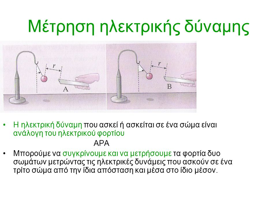 Μέτρηση ηλεκτρικής δύναμης Η ηλεκτρική δύναμη που ασκεί ή ασκείται σε ένα σώμα είναι ανάλογη του ηλεκτρικού φορτίου ΑΡΑ Μπορούμε να συγκρίνουμε και να