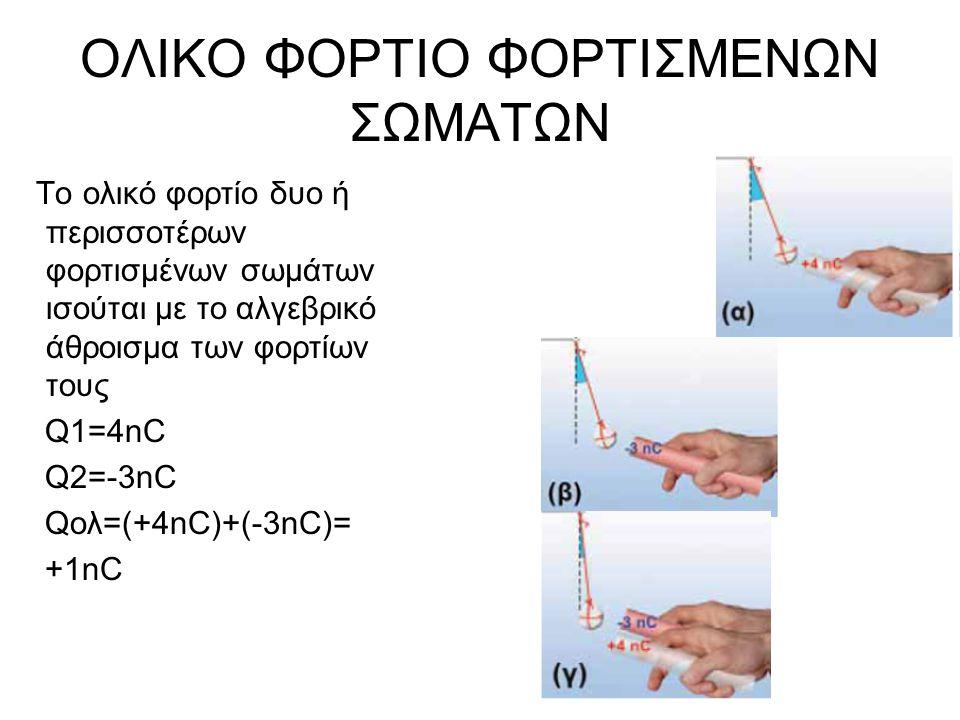 ΟΛΙΚΟ ΦΟΡΤΙΟ ΦΟΡΤΙΣΜΕΝΩΝ ΣΩΜΑΤΩΝ Το ολικό φορτίο δυο ή περισσοτέρων φορτισμένων σωμάτων ισούται με το αλγεβρικό άθροισμα των φορτίων τους Q1=4nC Q2=-3nC Qολ=(+4nC)+(-3nC)= +1nC