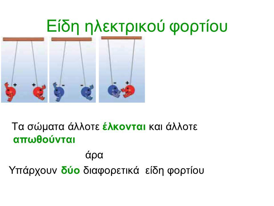 Είδη ηλεκτρικού φορτίου Τα σώματα άλλοτε έλκονται και άλλοτε απωθούνται άρα Υπάρχουν δύο διαφορετικά είδη φορτίου