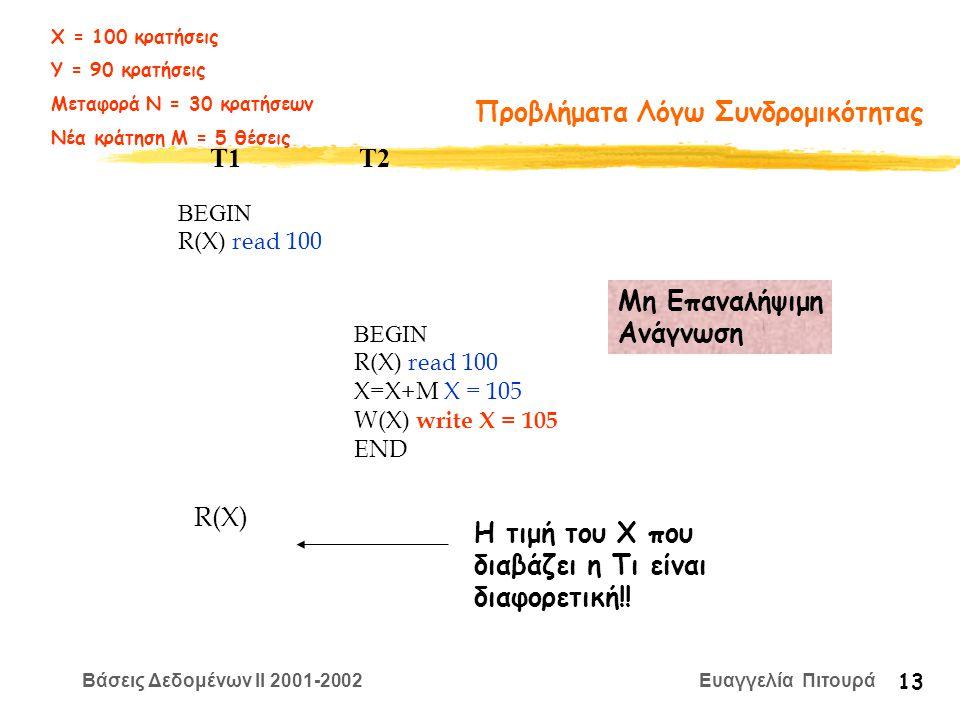 Βάσεις Δεδομένων II 2001-2002 Ευαγγελία Πιτουρά 13 Προβλήματα Λόγω Συνδρομικότητας BEGIN R(X) read 100 T1 T2 Μη Επαναλήψιμη Ανάγνωση BEGIN R(X) read 100 X=Χ+M X = 105 W(X) write X = 105 END R(X) H τιμή του Χ που διαβάζει η Τι είναι διαφορετική!.