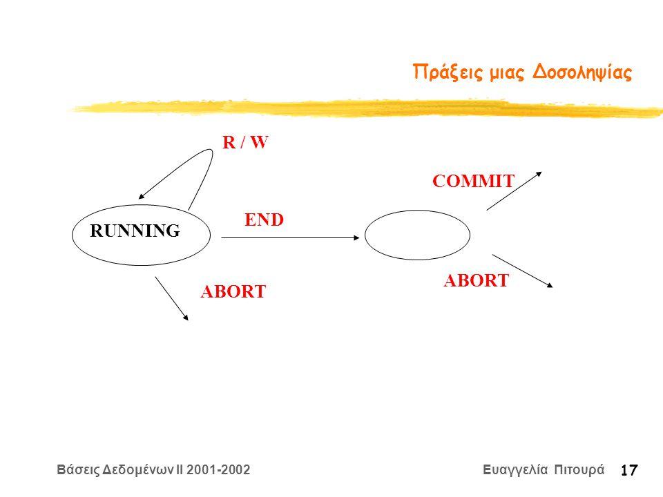 Βάσεις Δεδομένων II 2001-2002 Ευαγγελία Πιτουρά 17 Πράξεις μιας Δοσοληψίας RUNNING R / W END ABORT COMMIT ABORT