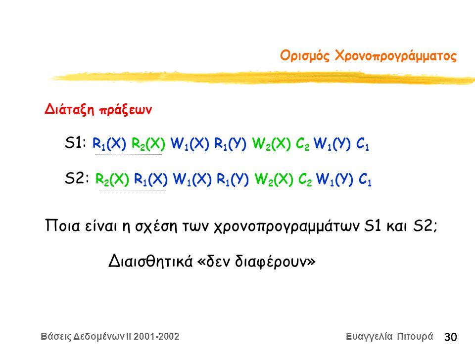 Βάσεις Δεδομένων II 2001-2002 Ευαγγελία Πιτουρά 30 Ορισμός Χρονοπρογράμματος S1: R 1 (X) R 2 (X) W 1 (X) R 1 (Y) W 2 (X) C 2 W 1 (Y) C 1 Διάταξη πράξεων S2: R 2 (X) R 1 (X) W 1 (X) R 1 (Y) W 2 (X) C 2 W 1 (Y) C 1 Ποια είναι η σχέση των χρονοπρογραμμάτων S1 και S2; Διαισθητικά «δεν διαφέρουν»