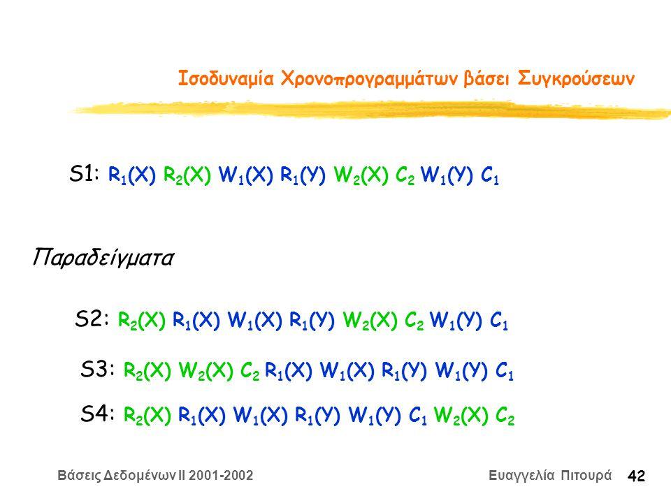 Βάσεις Δεδομένων II 2001-2002 Ευαγγελία Πιτουρά 42 Ισοδυναμία Χρονοπρογραμμάτων βάσει Συγκρούσεων S1: R 1 (X) R 2 (X) W 1 (X) R 1 (Y) W 2 (X) C 2 W 1 (Y) C 1 S3: R 2 (X) W 2 (X) C 2 R 1 (X) W 1 (X) R 1 (Y) W 1 (Y) C 1 S2: R 2 (X) R 1 (X) W 1 (X) R 1 (Y) W 2 (X) C 2 W 1 (Y) C 1 Παραδείγματα S4: R 2 (X) R 1 (X) W 1 (X) R 1 (Y) W 1 (Y) C 1 W 2 (X) C 2