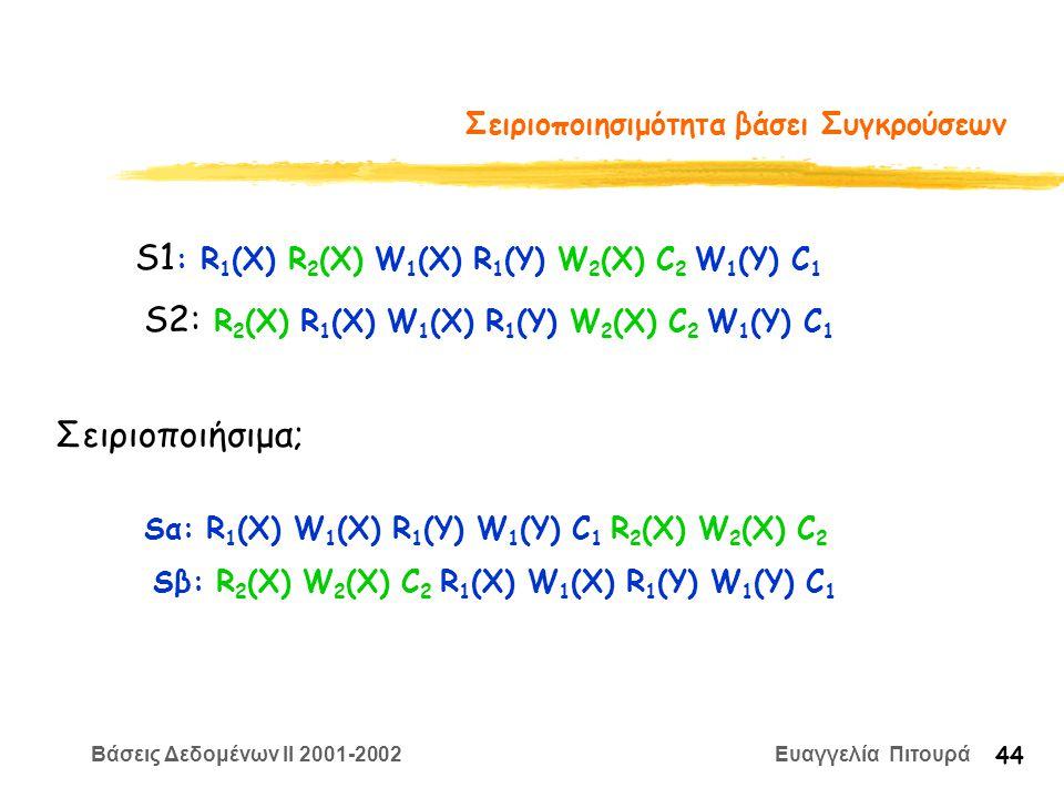 Βάσεις Δεδομένων II 2001-2002 Ευαγγελία Πιτουρά 44 Σειριοποιησιμότητα βάσει Συγκρούσεων S1 : R 1 (X) R 2 (X) W 1 (X) R 1 (Y) W 2 (X) C 2 W 1 (Y) C 1 Σειριοποιήσιμα; Sα: R 1 (X) W 1 (X) R 1 (Y) W 1 (Y) C 1 R 2 (X) W 2 (X) C 2 Sβ: R 2 (X) W 2 (X) C 2 R 1 (X) W 1 (X) R 1 (Y) W 1 (Y) C 1 S2: R 2 (X) R 1 (X) W 1 (X) R 1 (Y) W 2 (X) C 2 W 1 (Y) C 1