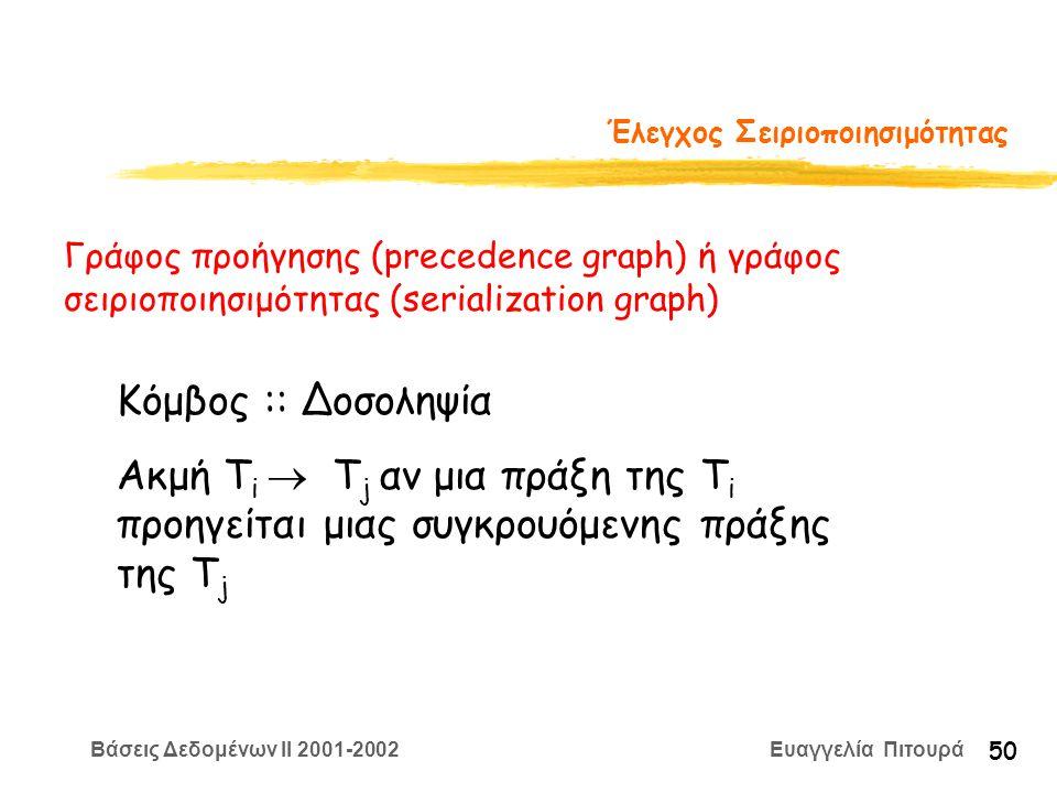 Βάσεις Δεδομένων II 2001-2002 Ευαγγελία Πιτουρά 50 Έλεγχος Σειριοποιησιμότητας Γράφος προήγησης (precedence graph) ή γράφος σειριοποιησιμότητας (serialization graph) Κόμβος :: Δοσοληψία Ακμή T i  T j αν μια πράξη της T i προηγείται μιας συγκρουόμενης πράξης της Τ j