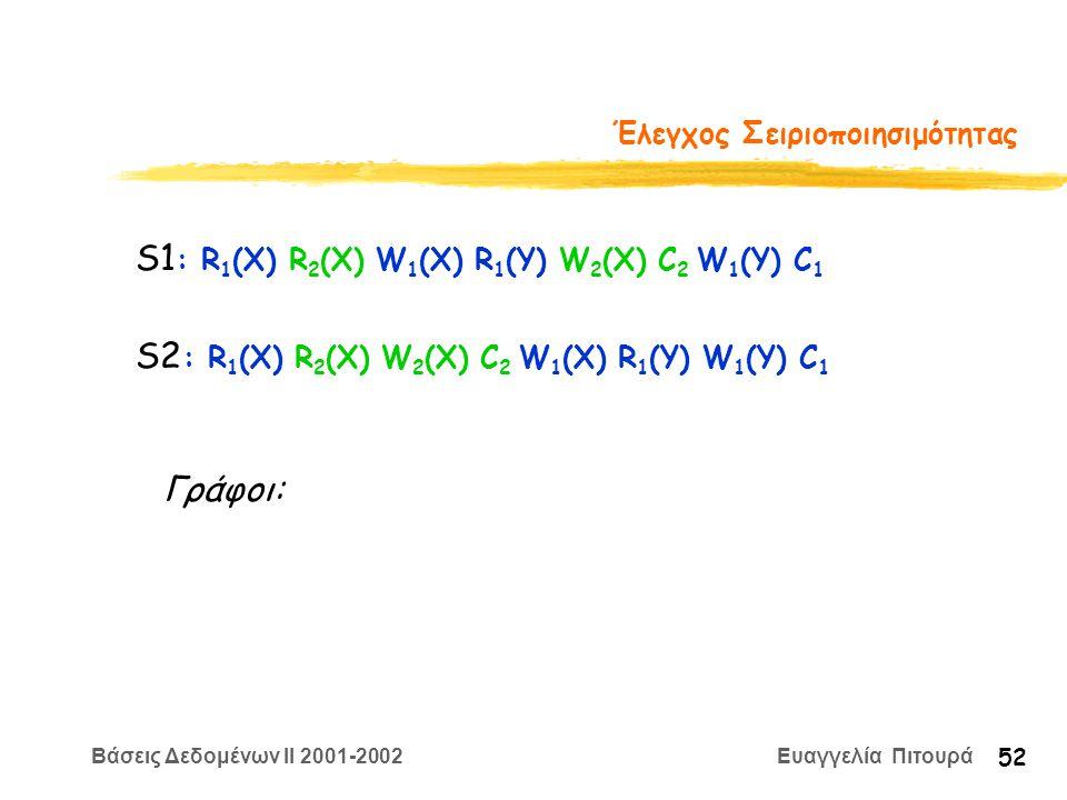 Βάσεις Δεδομένων II 2001-2002 Ευαγγελία Πιτουρά 52 Έλεγχος Σειριοποιησιμότητας S1 : R 1 (X) R 2 (X) W 1 (X) R 1 (Y) W 2 (X) C 2 W 1 (Y) C 1 S2 : R 1 (X) R 2 (X) W 2 (X) C 2 W 1 (X) R 1 (Y) W 1 (Y) C 1 Γράφοι: