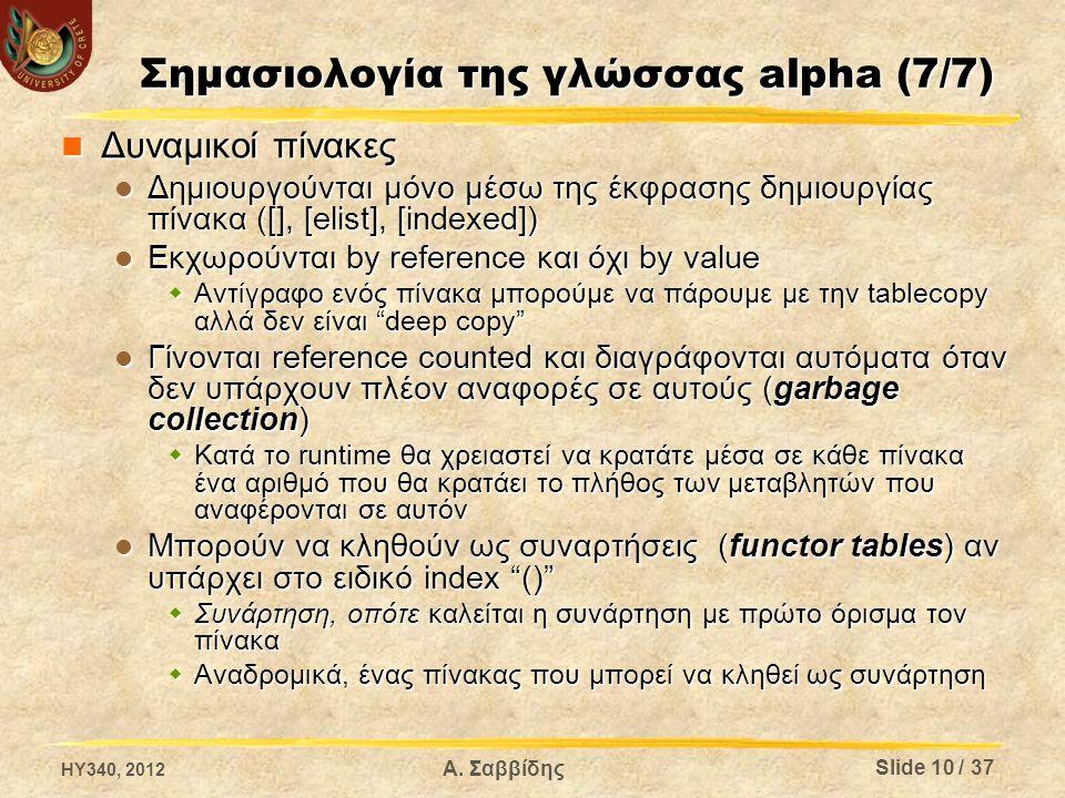 Σημασιολογία της γλώσσας alpha (7/7) Δυναμικοί πίνακες Δυναμικοί πίνακες Δημιουργούνται μόνο μέσω της έκφρασης δημιουργίας πίνακα ([], [elist], [indexed]) Δημιουργούνται μόνο μέσω της έκφρασης δημιουργίας πίνακα ([], [elist], [indexed]) Εκχωρούνται by reference και όχι by value Εκχωρούνται by reference και όχι by value  Αντίγραφο ενός πίνακα μπορούμε να πάρουμε με την tablecopy αλλά δεν είναι deep copy Γίνονται reference counted και διαγράφονται αυτόματα όταν δεν υπάρχουν πλέον αναφορές σε αυτούς (garbage collection) Γίνονται reference counted και διαγράφονται αυτόματα όταν δεν υπάρχουν πλέον αναφορές σε αυτούς (garbage collection)  Κατά το runtime θα χρειαστεί να κρατάτε μέσα σε κάθε πίνακα ένα αριθμό που θα κρατάει το πλήθος των μεταβλητών που αναφέρονται σε αυτόν Μπορούν να κληθούν ως συναρτήσεις (functor tables) αν υπάρχει στο ειδικό index () Μπορούν να κληθούν ως συναρτήσεις (functor tables) αν υπάρχει στο ειδικό index ()  Συνάρτηση, οπότε καλείται η συνάρτηση με πρώτο όρισμα τον πίνακα  Αναδρομικά, ένας πίνακας που μπορεί να κληθεί ως συνάρτηση HY340, 2012 Α.