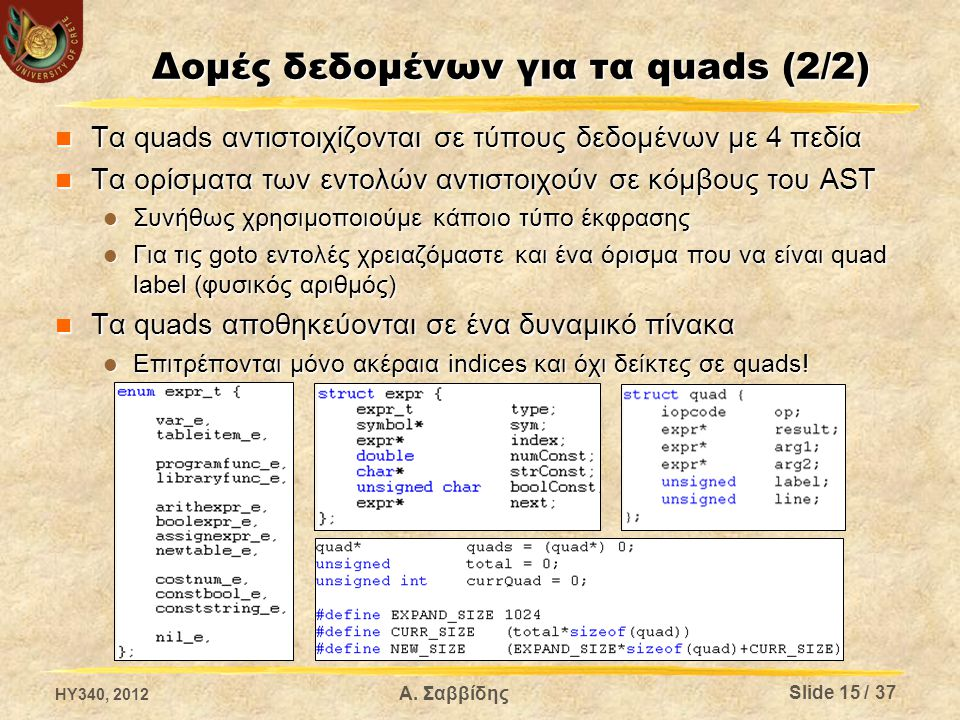 Δομές δεδομένων για τα quads (2/2) Τα quads αντιστοιχίζονται σε τύπους δεδομένων με 4 πεδία Τα quads αντιστοιχίζονται σε τύπους δεδομένων με 4 πεδία Τα ορίσματα των εντολών αντιστοιχούν σε κόμβους του AST Τα ορίσματα των εντολών αντιστοιχούν σε κόμβους του AST Συνήθως χρησιμοποιούμε κάποιο τύπο έκφρασης Συνήθως χρησιμοποιούμε κάποιο τύπο έκφρασης Για τις goto εντολές χρειαζόμαστε και ένα όρισμα που να είναι quad label (φυσικός αριθμός) Για τις goto εντολές χρειαζόμαστε και ένα όρισμα που να είναι quad label (φυσικός αριθμός) Τα quads αποθηκεύονται σε ένα δυναμικό πίνακα Τα quads αποθηκεύονται σε ένα δυναμικό πίνακα Επιτρέπονται μόνο ακέραια indices και όχι δείκτες σε quads.