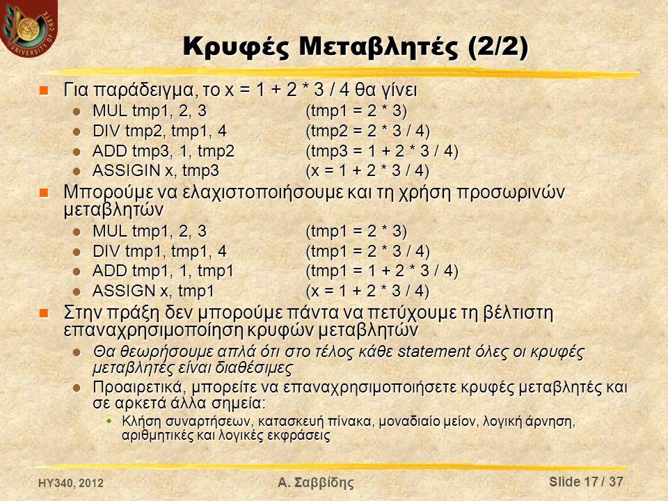 Κρυφές Μεταβλητές (2/2) Για παράδειγμα, το x = 1 + 2 * 3 / 4 θα γίνει Για παράδειγμα, το x = 1 + 2 * 3 / 4 θα γίνει ΜUL tmp1, 2, 3(tmp1 = 2 * 3) ΜUL tmp1, 2, 3(tmp1 = 2 * 3) DIV tmp2, tmp1, 4(tmp2 = 2 * 3 / 4) DIV tmp2, tmp1, 4(tmp2 = 2 * 3 / 4) ADD tmp3, 1, tmp2(tmp3 = 1 + 2 * 3 / 4) ADD tmp3, 1, tmp2(tmp3 = 1 + 2 * 3 / 4) ASSΙGIN x, tmp3(x = 1 + 2 * 3 / 4) ASSΙGIN x, tmp3(x = 1 + 2 * 3 / 4) Μπορούμε να ελαχιστοποιήσουμε και τη χρήση προσωρινών μεταβλητών Μπορούμε να ελαχιστοποιήσουμε και τη χρήση προσωρινών μεταβλητών ΜUL tmp1, 2, 3(tmp1 = 2 * 3) ΜUL tmp1, 2, 3(tmp1 = 2 * 3) DIV tmp1, tmp1, 4(tmp1 = 2 * 3 / 4) DIV tmp1, tmp1, 4(tmp1 = 2 * 3 / 4) ADD tmp1, 1, tmp1(tmp1 = 1 + 2 * 3 / 4) ADD tmp1, 1, tmp1(tmp1 = 1 + 2 * 3 / 4) ASSIGN x, tmp1(x = 1 + 2 * 3 / 4) ASSIGN x, tmp1(x = 1 + 2 * 3 / 4) Στην πράξη δεν μπορούμε πάντα να πετύχουμε τη βέλτιστη επαναχρησιμοποίηση κρυφών μεταβλητών Στην πράξη δεν μπορούμε πάντα να πετύχουμε τη βέλτιστη επαναχρησιμοποίηση κρυφών μεταβλητών Θα θεωρήσουμε απλά ότι στο τέλος κάθε statement όλες οι κρυφές μεταβλητές είναι διαθέσιμες Θα θεωρήσουμε απλά ότι στο τέλος κάθε statement όλες οι κρυφές μεταβλητές είναι διαθέσιμες Προαιρετικά, μπορείτε να επαναχρησιμοποιήσετε κρυφές μεταβλητές και σε αρκετά άλλα σημεία: Προαιρετικά, μπορείτε να επαναχρησιμοποιήσετε κρυφές μεταβλητές και σε αρκετά άλλα σημεία:  Κλήση συναρτήσεων, κατασκευή πίνακα, μοναδιαίο μείον, λογική άρνηση, αριθμητικές και λογικές εκφράσεις HY340, 2012 Α.