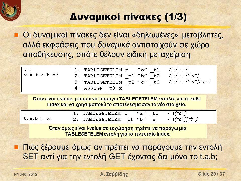 Δυναμικοί πίνακες (1/3) Οι δυναμικοί πίνακες δεν είναι «δηλωμένες» μεταβλητές, αλλά εκφράσεις που δυναμικά αντιστοιχούν σε χώρο αποθήκευσης, οπότε θέλουν ειδική μεταχείριση Οι δυναμικοί πίνακες δεν είναι «δηλωμένες» μεταβλητές, αλλά εκφράσεις που δυναμικά αντιστοιχούν σε χώρο αποθήκευσης, οπότε θέλουν ειδική μεταχείριση Πώς ξέρουμε όμως αν πρέπει να παράγουμε την εντολή SET αντί για την εντολή GET έχοντας δει μόνο το t.a.b; Πώς ξέρουμε όμως αν πρέπει να παράγουμε την εντολή SET αντί για την εντολή GET έχοντας δει μόνο το t.a.b; HY340, 2012 Α.