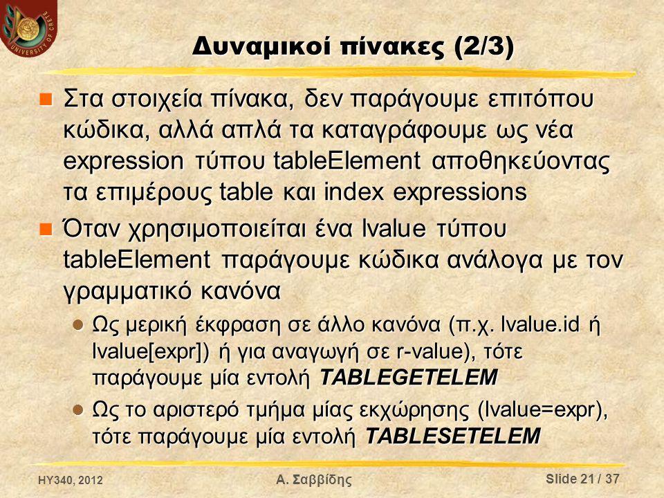 Δυναμικοί πίνακες (2/3) Στα στοιχεία πίνακα, δεν παράγουμε επιτόπου κώδικα, αλλά απλά τα καταγράφουμε ως νέα expression τύπου tableElement αποθηκεύοντας τα επιμέρους table και index expressions Στα στοιχεία πίνακα, δεν παράγουμε επιτόπου κώδικα, αλλά απλά τα καταγράφουμε ως νέα expression τύπου tableElement αποθηκεύοντας τα επιμέρους table και index expressions Όταν χρησιμοποιείται ένα lvalue τύπου tableElement παράγουμε κώδικα ανάλογα με τον γραμματικό κανόνα Όταν χρησιμοποιείται ένα lvalue τύπου tableElement παράγουμε κώδικα ανάλογα με τον γραμματικό κανόνα Ως μερική έκφραση σε άλλο κανόνα (π.χ.