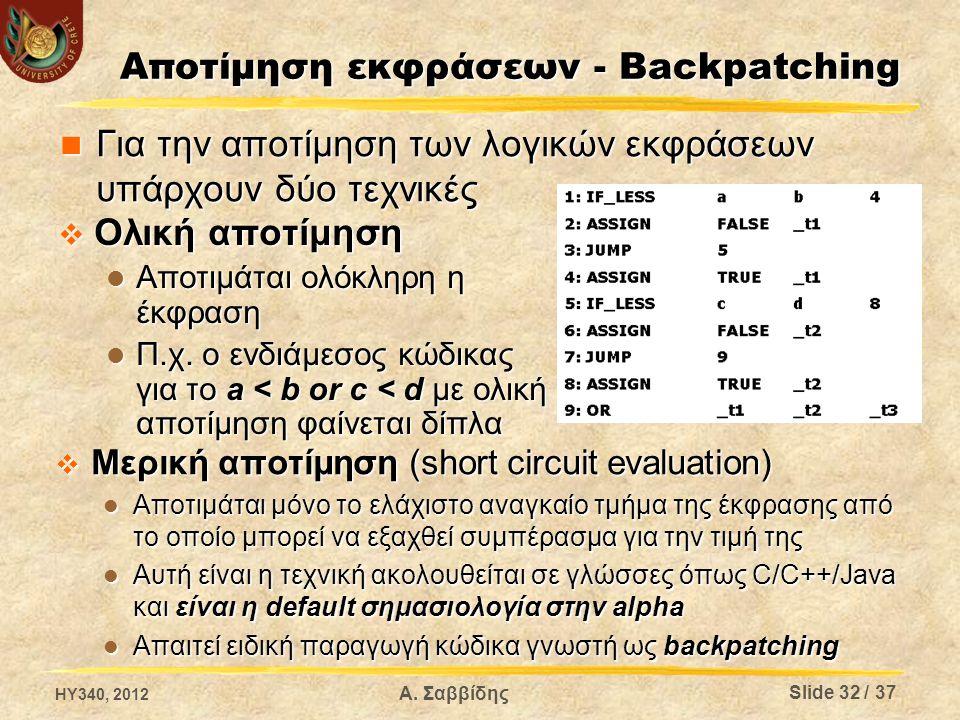 Αποτίμηση εκφράσεων - Backpatching  Ολική αποτίμηση Αποτιμάται ολόκληρη η έκφραση Αποτιμάται ολόκληρη η έκφραση Π.χ. ο ενδιάμεσος κώδικας για το a <