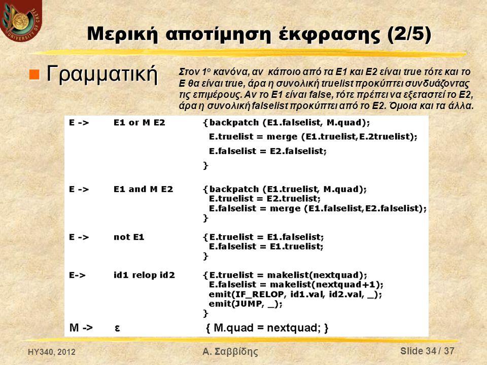 Μερική αποτίμηση έκφρασης (2/5) Γραμματική Γραμματική HY340, 2012 Α. Σαββίδης Στον 1 ο κανόνα, αν κάποιο από τα Ε1 και Ε2 είναι true τότε και το Ε θα