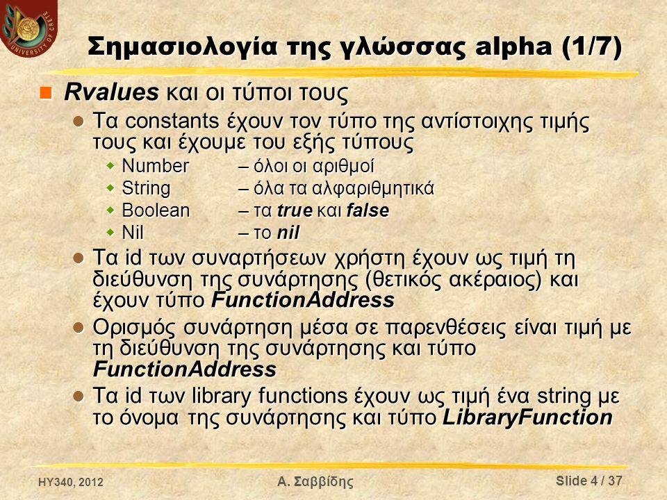 Σημασιολογία της γλώσσας alpha (1/7) Rvalues και οι τύποι τους Rvalues και οι τύποι τους Τα constants έχουν τον τύπο της αντίστοιχης τιμής τους και έχουμε του εξής τύπους Τα constants έχουν τον τύπο της αντίστοιχης τιμής τους και έχουμε του εξής τύπους  Number – όλοι οι αριθμοί  String – όλα τα αλφαριθμητικά  Boolean – τα true και false  Nil – το nil Τα id των συναρτήσεων χρήστη έχουν ως τιμή τη διεύθυνση της συνάρτησης (θετικός ακέραιος) και έχουν τύπο FunctionAddress Τα id των συναρτήσεων χρήστη έχουν ως τιμή τη διεύθυνση της συνάρτησης (θετικός ακέραιος) και έχουν τύπο FunctionAddress Ορισμός συνάρτηση μέσα σε παρενθέσεις είναι τιμή με τη διεύθυνση της συνάρτησης και τύπο FunctionAddress Ορισμός συνάρτηση μέσα σε παρενθέσεις είναι τιμή με τη διεύθυνση της συνάρτησης και τύπο FunctionAddress Τα id των library functions έχουν ως τιμή ένα string με το όνομα της συνάρτησης και τύπο LibraryFunction Τα id των library functions έχουν ως τιμή ένα string με το όνομα της συνάρτησης και τύπο LibraryFunction HY340, 2012 Α.