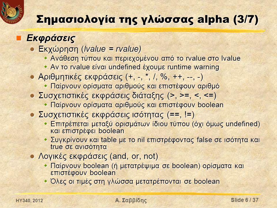 Σημασιολογία της γλώσσας alpha (3/7) Εκφράσεις Εκφράσεις Εκχώρηση (lvalue = rvalue) Εκχώρηση (lvalue = rvalue)  Ανάθεση τύπου και περιεχομένου από το rvalue στο lvalue  Αν το rvalue είναι undefined έχουμε runtime warning Αριθμητικές εκφράσεις (+, -, *, /, %, ++, --, -) Αριθμητικές εκφράσεις (+, -, *, /, %, ++, --, -)  Παίρνουν ορίσματα αριθμούς και επιστέφουν αριθμό Συσχετιστικές εκφράσεις διάταξης (>, >=,, >=, <, <=)  Παίρνουν ορίσματα αριθμούς και επιστέφουν boolean Συσχετιστικές εκφράσεις ισότητας (==, !=) Συσχετιστικές εκφράσεις ισότητας (==, !=)  Επιτρέπεται μεταξύ ορισμάτων ίδιου τύπου (όχι όμως undefined) και επιστρέφει boolean  Συγκρίνουν και table με το nil επιστρέφοντας false σε ισότητα και true σε ανισότητα Λογικές εκφράσεις (and, or, not) Λογικές εκφράσεις (and, or, not)  Παίρνουν boolean (ή μετατρέψιμα σε boolean) ορίσματα και επιστέφουν boolean  Όλες οι τιμές στη γλώσσα μετατρέπονται σε boolean HY340, 2012 Α.