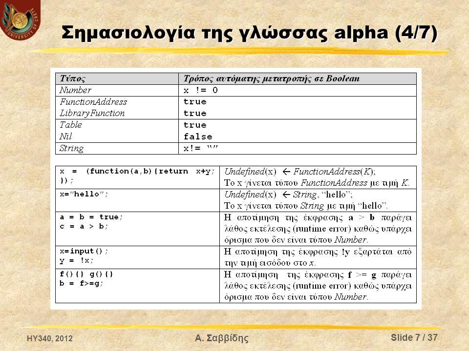 HY340, 2012 Α. Σαββίδης Σημασιολογία της γλώσσας alpha (4/7) Slide 7 / 37