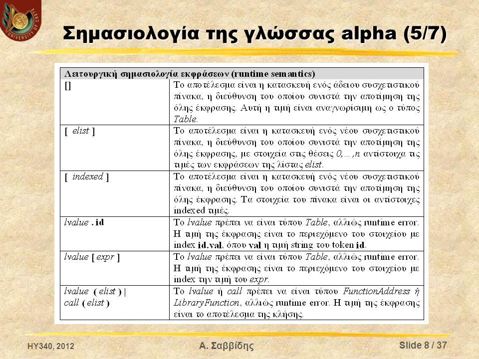 HY340, 2012 Α. Σαββίδης Σημασιολογία της γλώσσας alpha (5/7) Slide 8 / 37