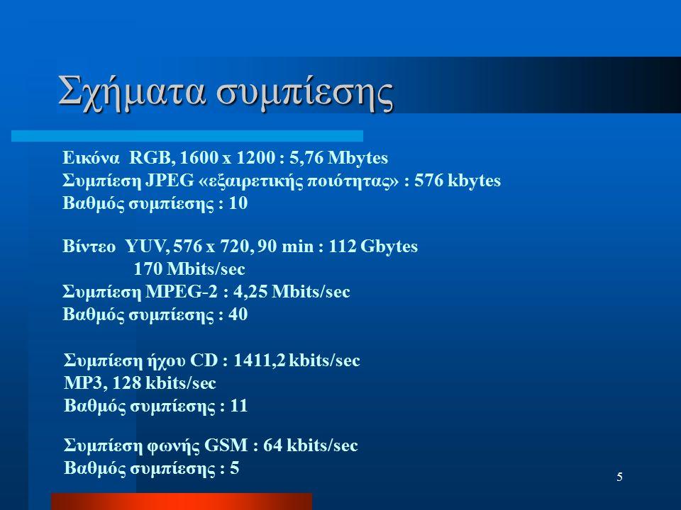 5 Σχήματα συμπίεσης Εικόνα RGB, 1600 x 1200 : 5,76 Mbytes Συμπίεση JPEG «εξαιρετικής ποιότητας» : 576 kbytes Βαθμός συμπίεσης : 10 Βίντεο YUV, 576 x 7