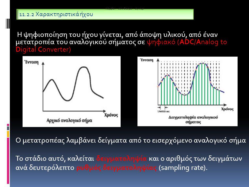 H ψηφιοποίηση του ήχου γίνεται, από άποψη υλικού, από έναν μετατροπέα του αναλογικού σήματος σε ψηφιακό (ADC/Analog to Digital Converter) O μετατροπέας λαμβάνει δείγματα από το εισερχόμενο αναλογικό σήμα Το στάδιο αυτό, καλείται δειγματοληψία και ο αριθμός των δειγμάτων ανά δευτερόλεπτο ρυθμός δειγματοληψίας (sampling rate).