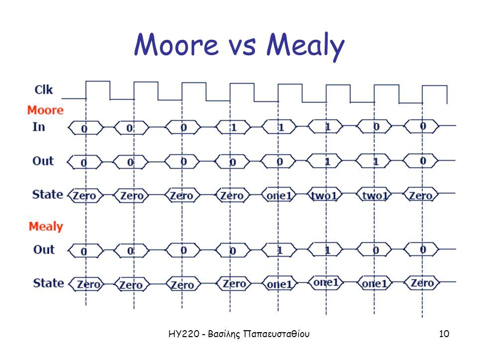 ΗΥ220 - Βασίλης Παπαευσταθίου10 Moore vs Mealy