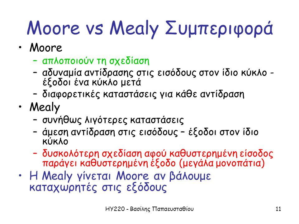 ΗΥ220 - Βασίλης Παπαευσταθίου11 Moore vs Mealy Συμπεριφορά Moore –απλοποιούν τη σχεδίαση –αδυναμία αντίδρασης στις εισόδους στον ίδιο κύκλο - έξοδοι έ