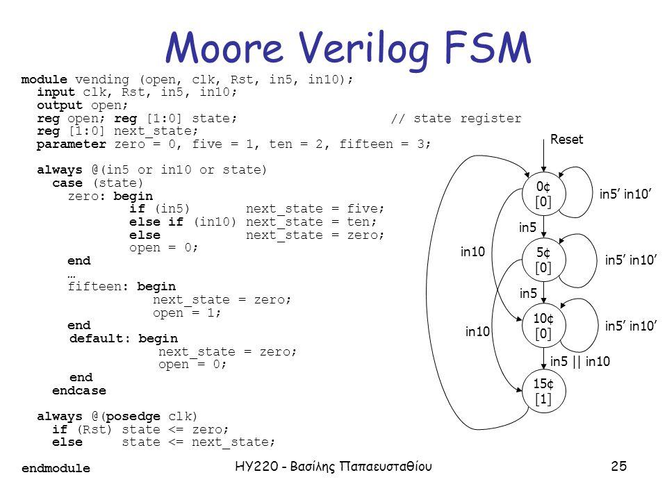 ΗΥ220 - Βασίλης Παπαευσταθίου25 7 module vending (open, clk, Rst, in5, in10); input clk, Rst, in5, in10; output open; reg open; reg [1:0] state;// sta