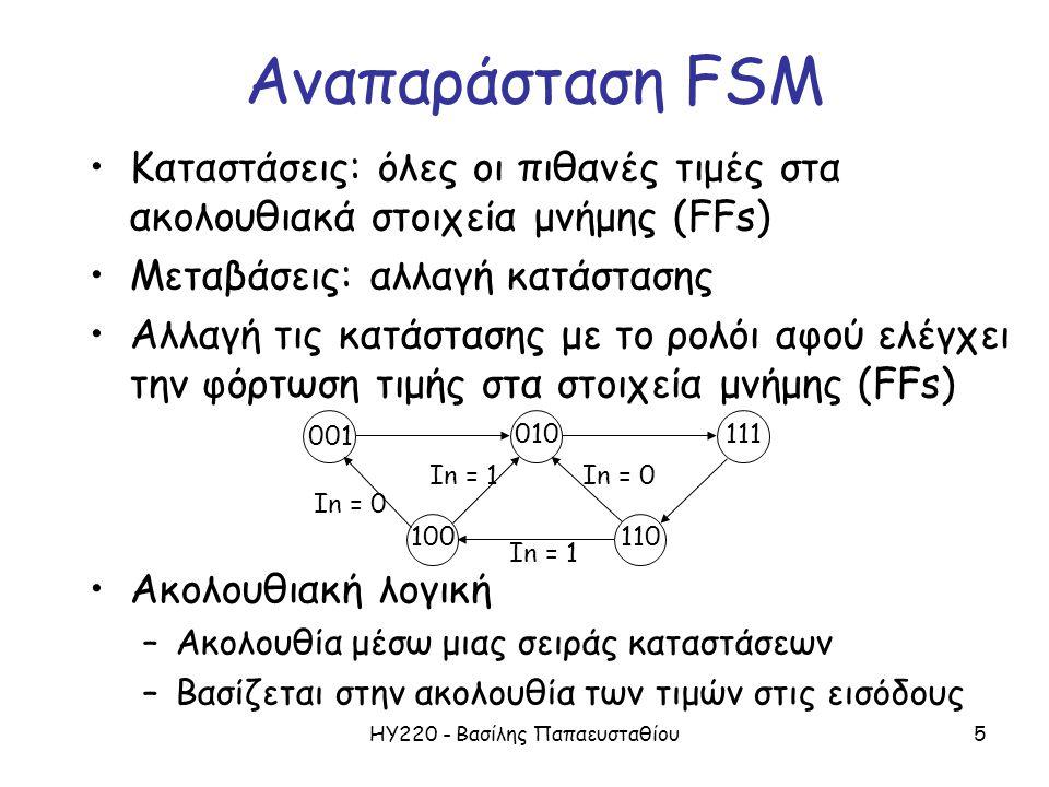 ΗΥ220 - Βασίλης Παπαευσταθίου5 Καταστάσεις: όλες οι πιθανές τιμές στα ακολουθιακά στοιχεία μνήμης (FFs) Μεταβάσεις: αλλαγή κατάστασης Αλλαγή τις κατάσ