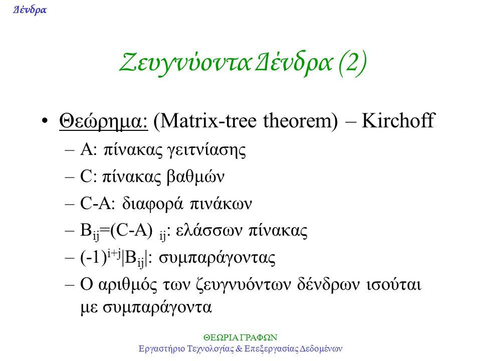 Δένδρα ΘΕΩΡΙΑ ΓΡΑΦΩΝ Εργαστήριο Τεχνολογίας & Επεξεργασίας Δεδομένων Ζευγνύoντα Δένδρα (2) Θεώρημα: (Matrix-tree theorem) – Kirchoff –Α: πίνακας γειτνίασης –C: πίνακας βαθμών –C-A: διαφορά πινάκων –B ij =(C-A) ij : ελάσσων πίνακας –(-1) i+j |B ij |: συμπαράγοντας –Ο αριθμός των ζευγνυόντων δένδρων ισούται με συμπαράγοντα