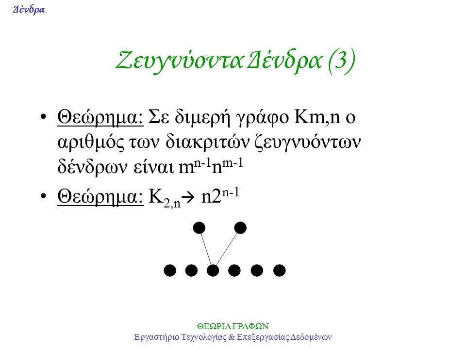 Δένδρα ΘΕΩΡΙΑ ΓΡΑΦΩΝ Εργαστήριο Τεχνολογίας & Επεξεργασίας Δεδομένων Ζευγνύoντα Δένδρα (3) Θεώρημα: Σε διμερή γράφο Κm,n ο αριθμός των διακριτών ζευγνυόντων δένδρων είναι m n-1 n m-1 Θεώρημα: K 2,n  n2 n-1
