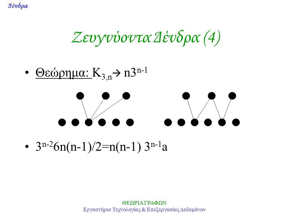 Δένδρα ΘΕΩΡΙΑ ΓΡΑΦΩΝ Εργαστήριο Τεχνολογίας & Επεξεργασίας Δεδομένων Ζευγνύoντα Δένδρα (4) Θεώρημα: K 3,n  n3 n-1 3 n-2 6n(n-1)/2=n(n-1) 3 n-1 a