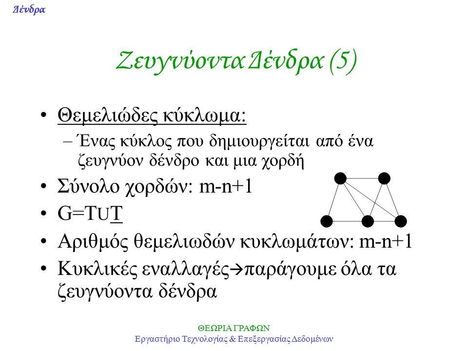 Δένδρα ΘΕΩΡΙΑ ΓΡΑΦΩΝ Εργαστήριο Τεχνολογίας & Επεξεργασίας Δεδομένων Ζευγνύoντα Δένδρα (5) Θεμελιώδες κύκλωμα: –Ένας κύκλος που δημιουργείται από ένα ζευγνύον δένδρο και μια χορδή Σύνολο χορδών: m-n+1 G=T U T Αριθμός θεμελιωδών κυκλωμάτων: m-n+1 Κυκλικές εναλλαγές  παράγουμε όλα τα ζευγνύοντα δένδρα